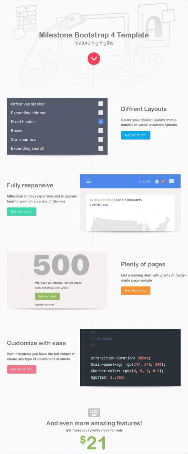 Milestone - Bootstrap 4 Admin Template