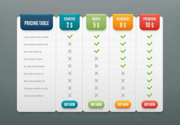 Comparison pricing list (Turbo Premium Space)