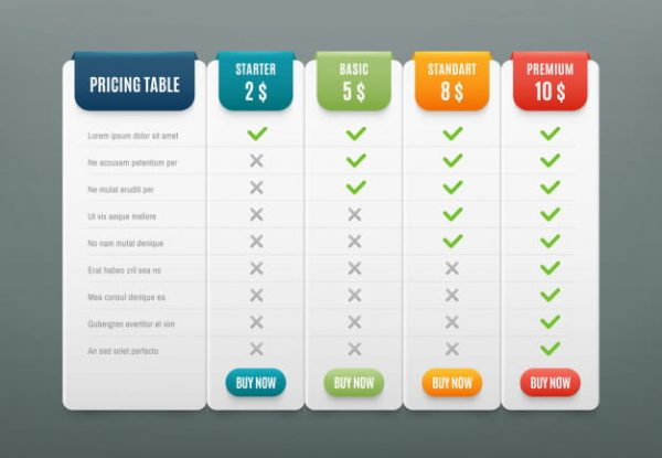 Comparison pricing list