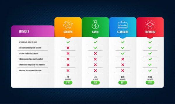 Price table template (Turbo Premium Space)